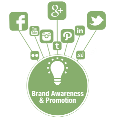 brand-awareness-and-promotion